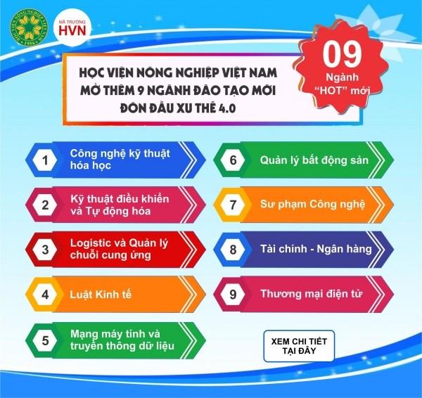 Học viện Nông nghiệp Việt Nam mở thêm 9 ngành đào tạo mới