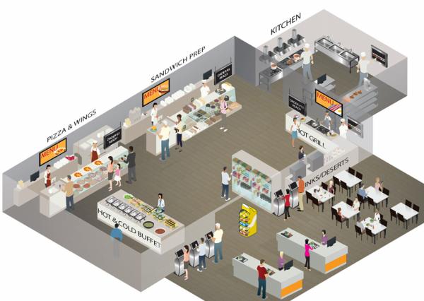 Công nghệ và Kinh doanh thực phẩm là ngành học tiềm năng tại Việt Nam (Ảnh: Internet)