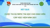 Kết quả Cuộc thi Olympic Tin học cho sinh viên cấp Học viện năm 2021