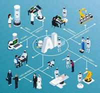 Ngành Khoa học dữ liệu và Trí tuệ nhân tạo – Cơ hội việc làm rộng mở