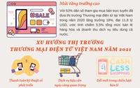 Thương mại điện tử Việt Nam Cơ hội bùng nổ - Đa dạng việc làm
